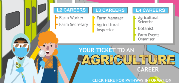 Agriculture Pathway thumbnail - click for further details