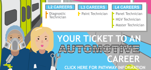 Automotive Pathway thumbnail - click for further details