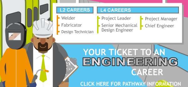 Engineering Pathway thumbnail - click for further details
