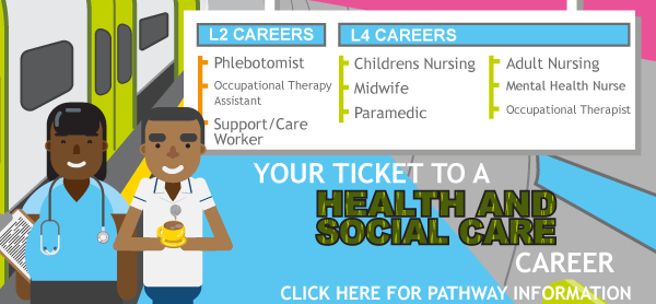 Health and Social Care Pathway thumbnail - click for further details