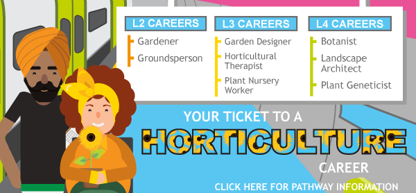 Horticulture Pathway thumbnail - click for further details