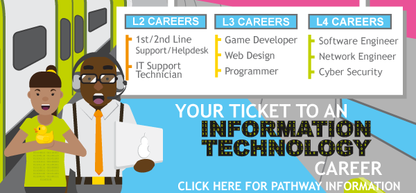 Information Technology Pathway thumbnail - click for further details
