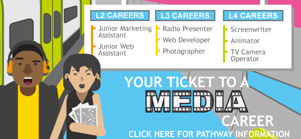 Media Pathway thumbnail - click for further details