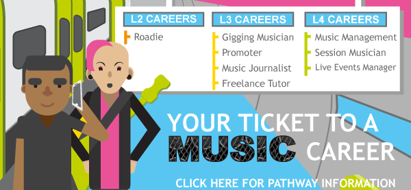 Music Performance Pathway thumbnail - click for further details