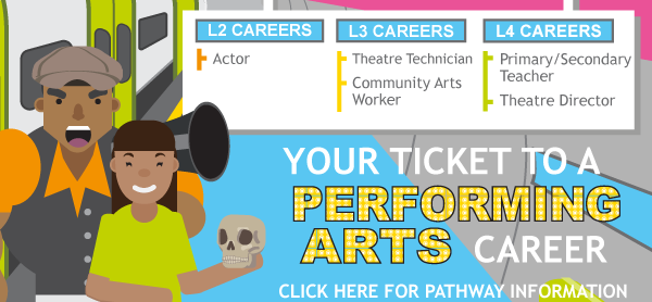 Performing Arts Pathway thumbnail - click for further details