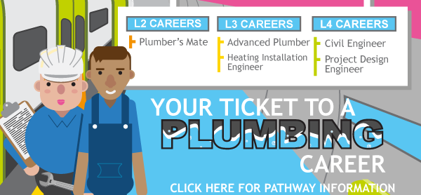 Plumbing Pathway thumbnail - click for further details