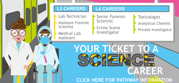 Science Pathway thumbnail - click for further details