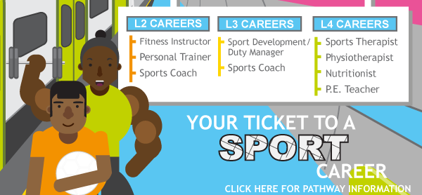 Sports Pathway thumbnail - click for further details
